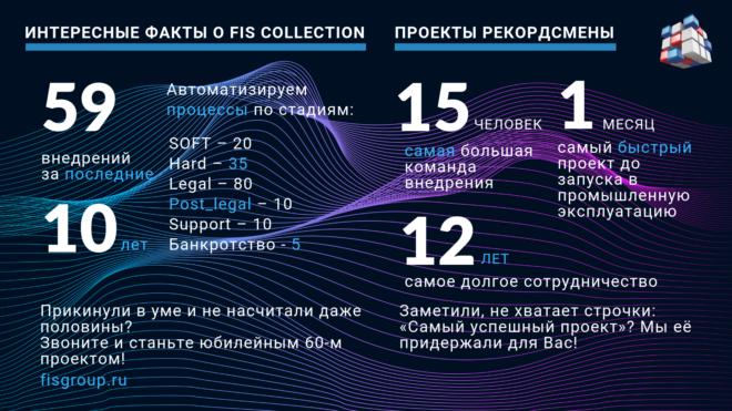 FIS Collection. Отмечаем день рождения флагманского продукта компании «ФИС»!